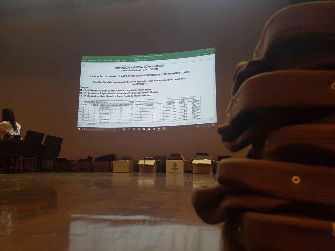 Telão no auditório da Reitoria exibe resultado da apuração