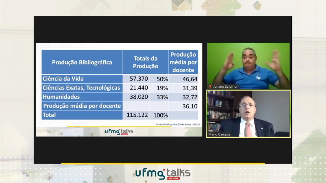 Mário Campos (abaixo) apresentou indicadores da produção científica da UFMG
