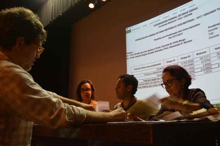 Comissão Eleitoral trabalhou na apuração dos votos no auditório da Reitoria